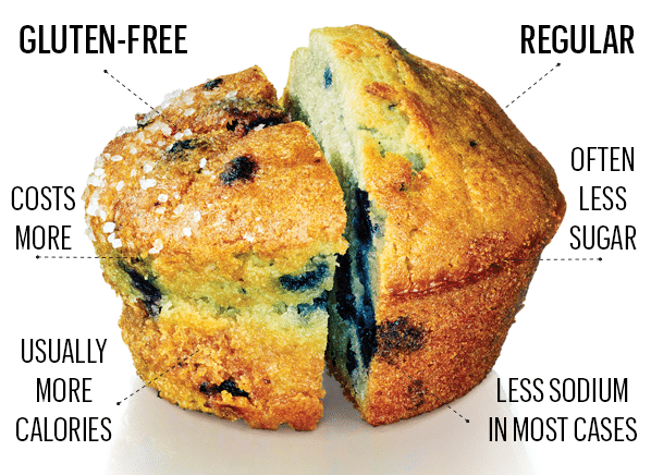 CRM_Cover_Gluten_Free_Muffin_01-15